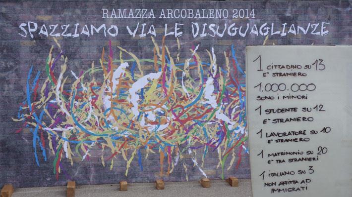 Uno dei cartelloni esposti durante ramazza arcobaleno spiega: 1 cittadino su 13 è straniero, 1.000.000 sono i minori, 1 studente su 12 è straniero, 1 lavoratore su 10 è straniero, 1 matrimonio su 20 è tra stranieri, 1 italiano su 3 non affitta ad immigrati