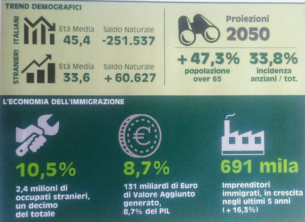 Infografica Leone Moressa